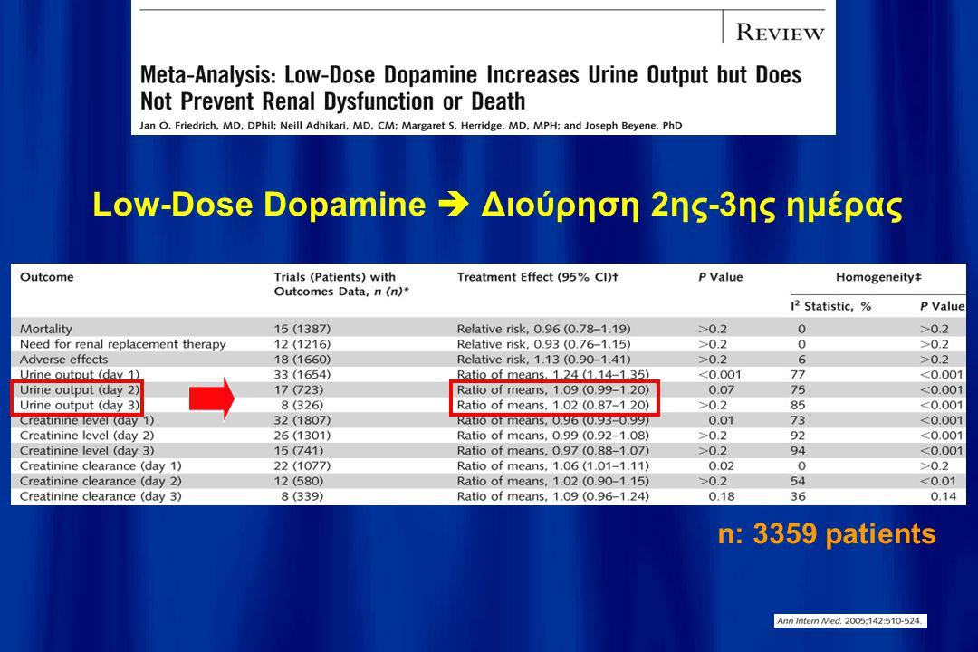 Low-Dose Dopamine  Διούρηση 2ης-3ης ημέρας n: 3359 patients