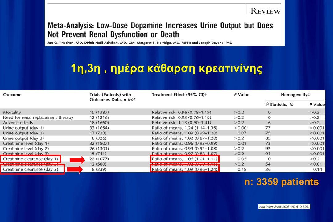 1η,3η, ημέρα κάθαρση κρεατινίνης n: 3359 patients