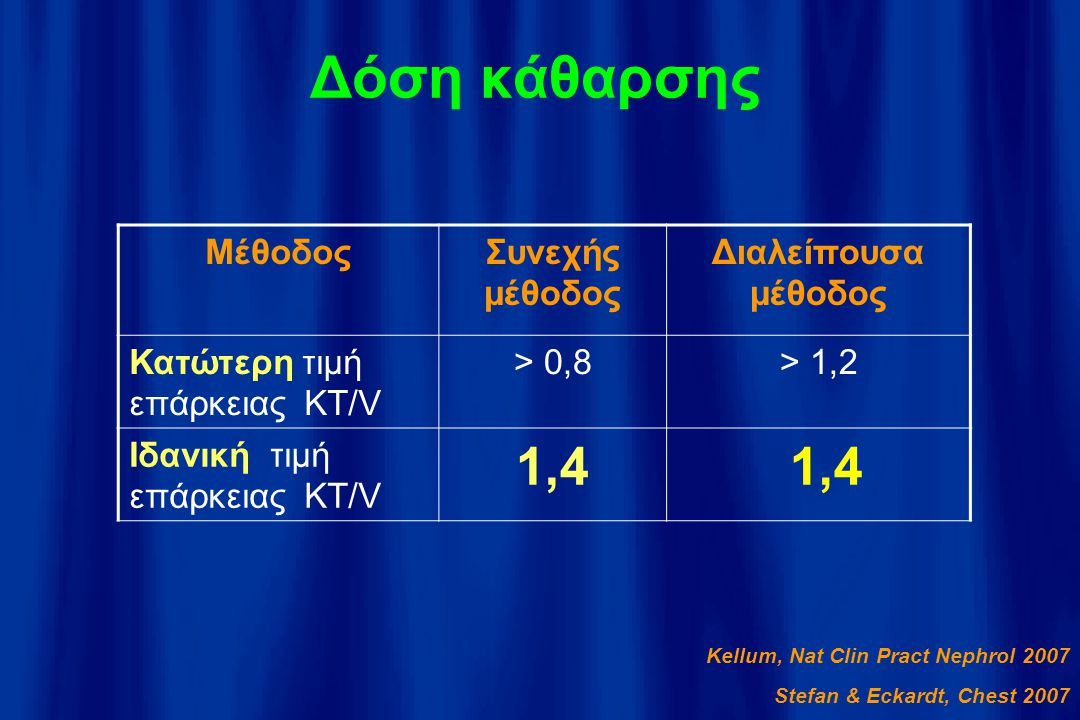 ΜέθοδοςΣυνεχής μέθοδος Διαλείπουσα μέθοδος Κατώτερη τιμή επάρκειας KT/V > 0,8> 1,2 Ιδανική τιμή επάρκειας KT/V 1,4 Kellum, Nat Clin Pract Nephrol 2007