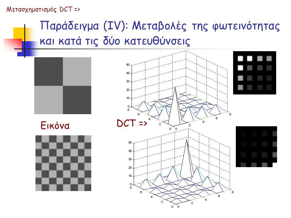 Εικόνα DCT => Μετασχηματισμός DCT => Παράδειγμα (ΙV): Μεταβολές της φωτεινότητας και κατά τις δύο κατευθύνσεις