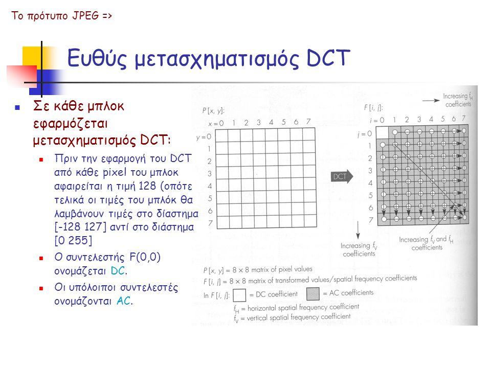 Ευθύς μετασχηματισμός DCT Το πρότυπο JPEG => Σε κάθε μπλοκ εφαρμόζεται μετασχηματισμός DCT: Πριν την εφαρμογή του DCT από κάθε pixel του μπλοκ αφαιρεί