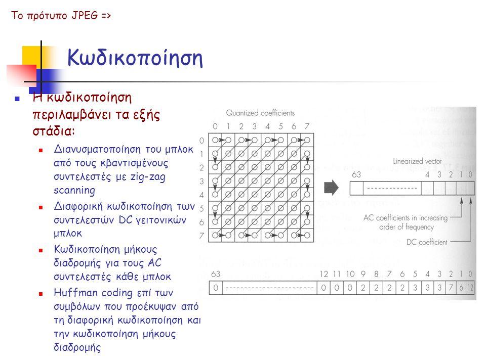 Κωδικοποίηση Το πρότυπο JPEG => Η κωδικοποίηση περιλαμβάνει τα εξής στάδια: Διανυσματοποίηση του μπλοκ από τους κβαντισμένους συντελεστές με zig-zag s