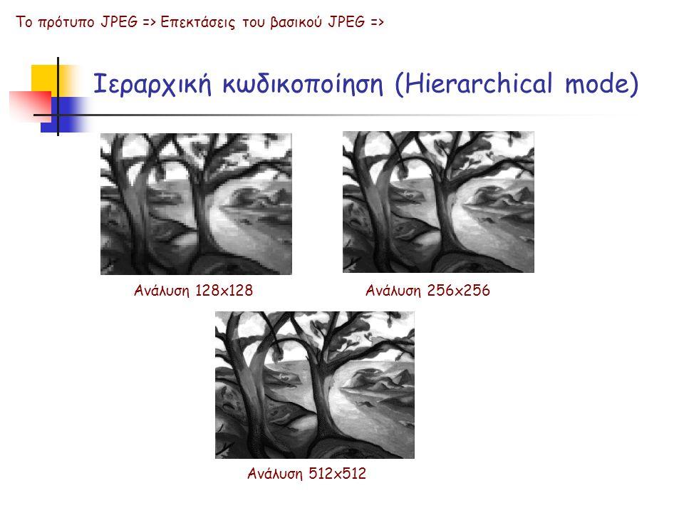 Ιεραρχική κωδικοποίηση (Hierarchical mode) Το πρότυπο JPEG => Επεκτάσεις του βασικού JPEG => Ανάλυση 128x128Ανάλυση 256x256 Ανάλυση 512x512