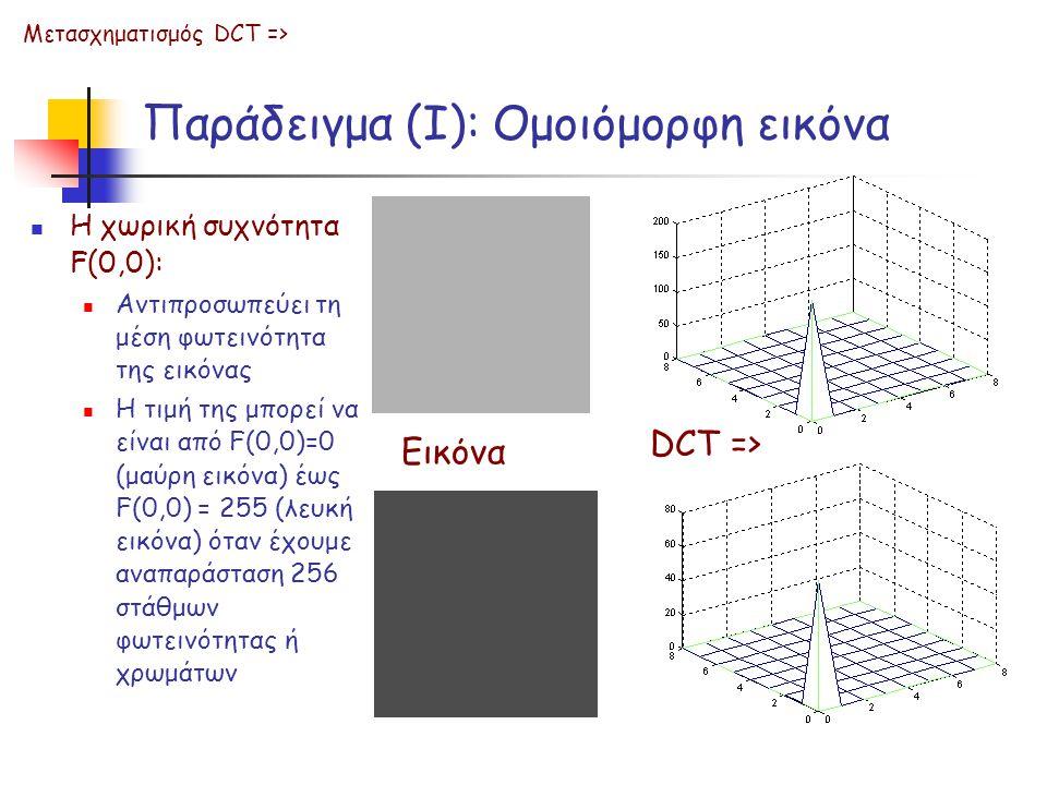 Παράδειγμα (Ι): Ομοιόμορφη εικόνα Εικόνα DCT => Μετασχηματισμός DCT => Η χωρική συχνότητα F(0,0): Αντιπροσωπεύει τη μέση φωτεινότητα της εικόνας Η τιμ