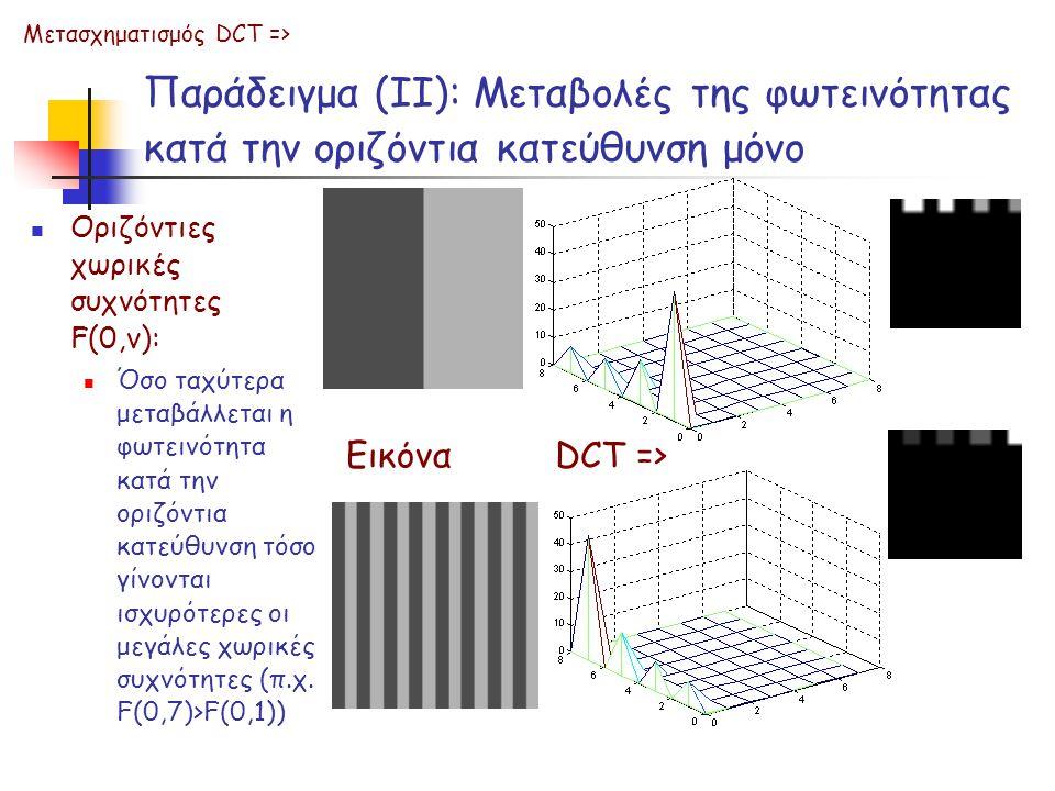 ΕικόναDCT => Παράδειγμα (ΙΙ): Μεταβολές της φωτεινότητας κατά την οριζόντια κατεύθυνση μόνο Μετασχηματισμός DCT => Οριζόντιες χωρικές συχνότητες F(0,v