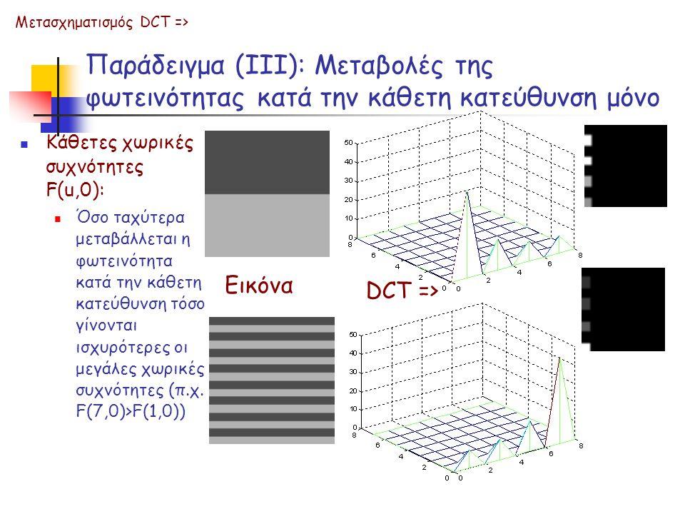 Εικόνα DCT => Μετασχηματισμός DCT => Παράδειγμα (ΙΙΙ): Μεταβολές της φωτεινότητας κατά την κάθετη κατεύθυνση μόνο Κάθετες χωρικές συχνότητες F(u,0): Ό
