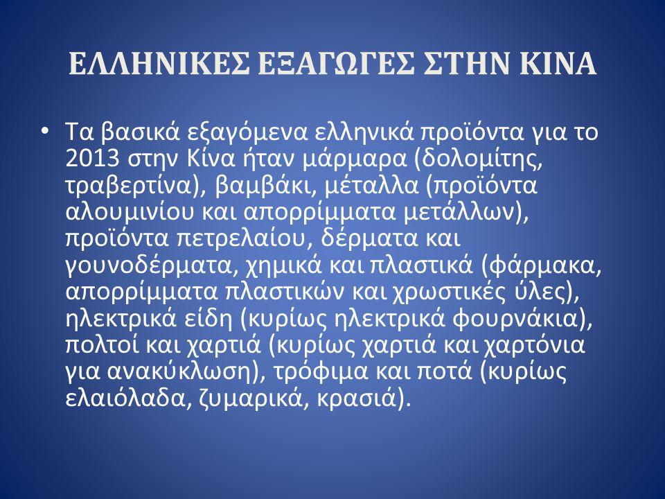 ΕΛΛΗΝΙΚΕΣ ΕΞΑΓΩΓΕΣ ΣΤΗΝ ΚΙΝΑ Τα βασικά εξαγόμενα ελληνικά προϊόντα για το 2013 στην Κίνα ήταν μάρμαρα (δολομίτης, τραβερτίνα), βαμβάκι, μέταλλα (προϊό