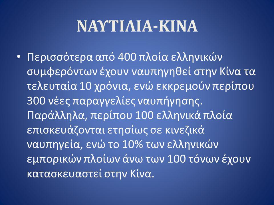 ΝΑΥΤΙΛΙΑ-ΚΙΝΑ Περισσότερα από 400 πλοία ελληνικών συμφερόντων έχουν ναυπηγηθεί στην Κίνα τα τελευταία 10 χρόνια, ενώ εκκρεμούν περίπου 300 νέες παραγγ