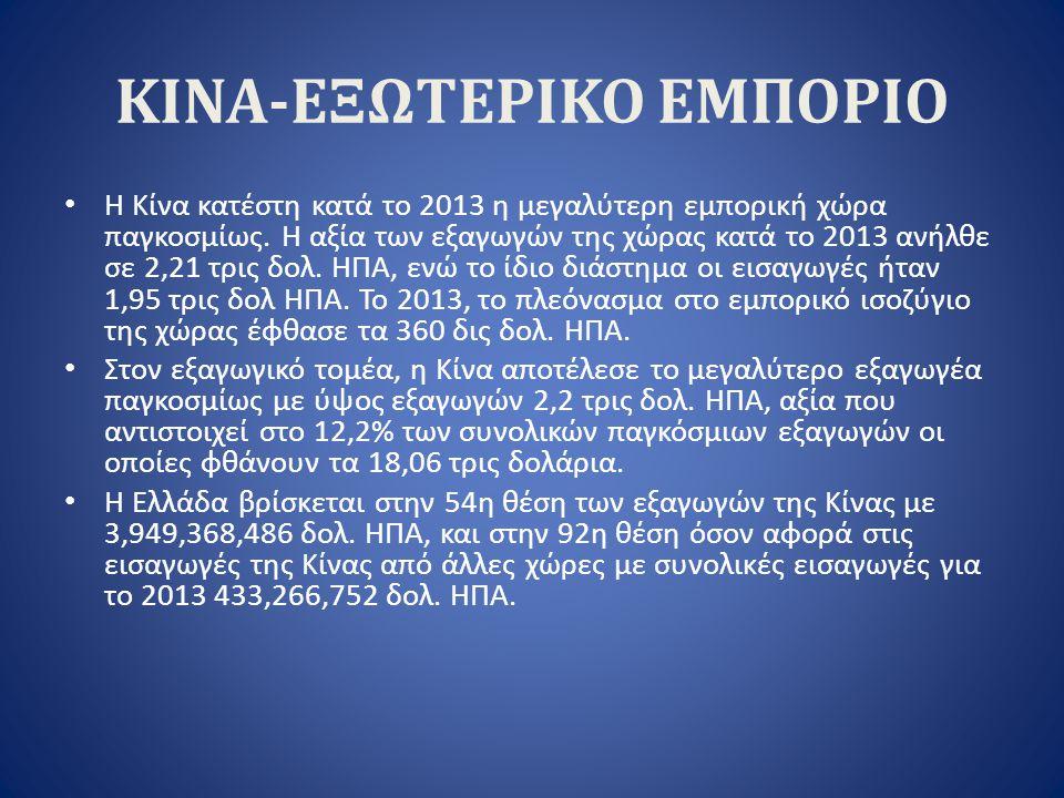 ΕΛΛΗΝΟΚΙΝΕΖΙΚΗ ΣΥΝΕΡΓΑΣΙΑ Οι σινο-ελληνικές σχέσεις γνώρισαν σημαντική ώθηση κατά το 2013 λόγω της επίσημης επίσκεψης του Π/Θ Αντώνη Σαμαρά στη Κίνα από 15 - 19/5 μετά από πρόσκληση του κινέζου Π/Θ της χώρας κ.