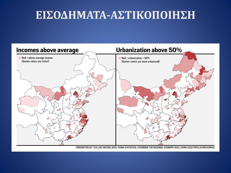 Ελλάδα-Κίνα Εισαγωγές-Εξαγωγές 2012 - 2013 2012 Εισαγωγές 2,290,541,160 Θέση 5 Εξαγωγές 381,958,524 Θέση 21 2013 Εισαγωγές 2,194,147,182 Θέση 5 Εξαγωγές 419,716,282 Θέση 19 Εισαγωγές πτώση 4% Εξαγωγές άνοδος 9%