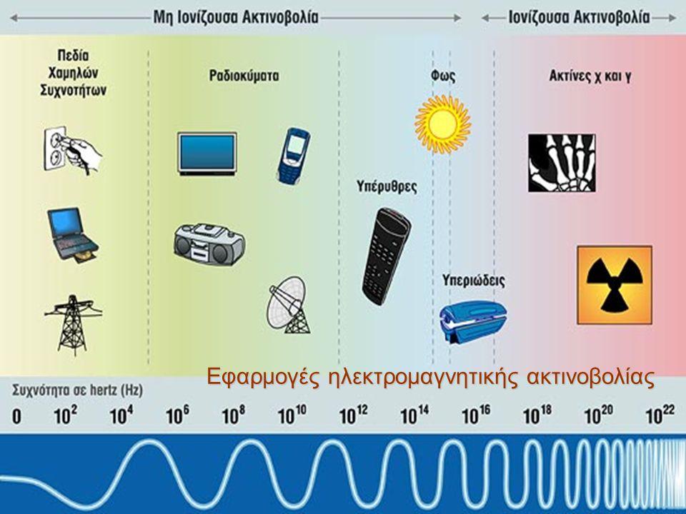 12 Εφαρμογές ηλεκτρομαγνητικής ακτινοβολίας Εφαρμογές ηλεκτρομαγνητικής ακτινοβολίας