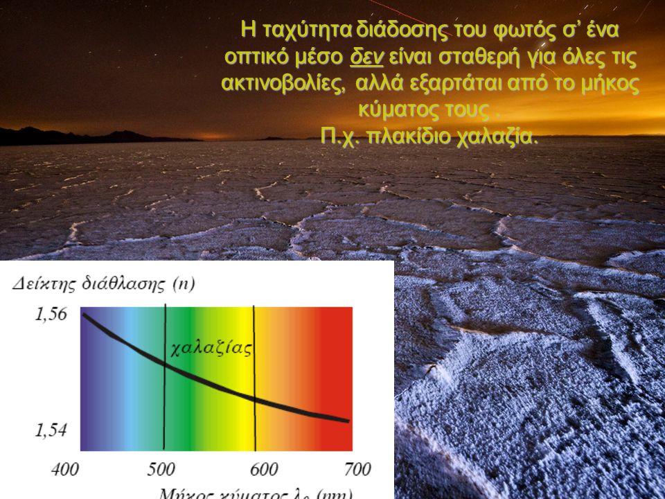 3 Το κόκκινο χρώμα με μήκος κύματος στο κενό  700 nm συναντά δείκτη διάθλασης n k =1,54 Το πράσινο χρώμα με μήκος κύματος στο κενό  520 nm συναντά δείκτη διάθλασης n k =1,55 Το μπλε χρώμα με μήκος κύματος στο κενό  400 nm συναντά δείκτη διάθλασης n k =1,56 Συνεπώς, αν c K, c Π και c Μ είναι οι ταχύτητες της κόκκινης, πράσινης και μπλε ακτινοβολίας ισχύει: c K > c Π > c Μ