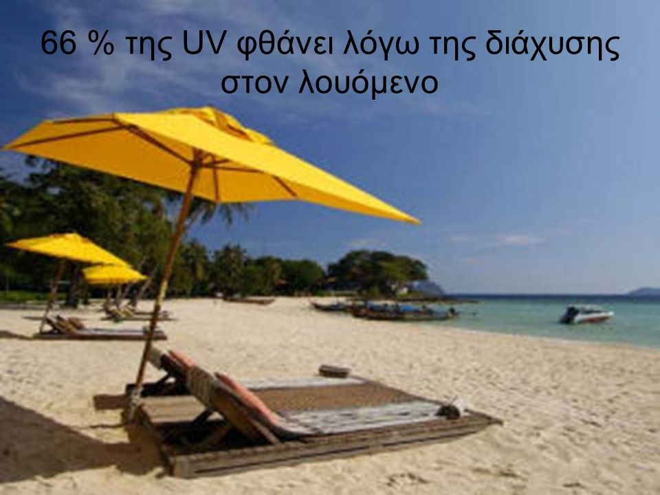 23 66 % της UV φθάνει λόγω της διάχυσης στον λουόμενο