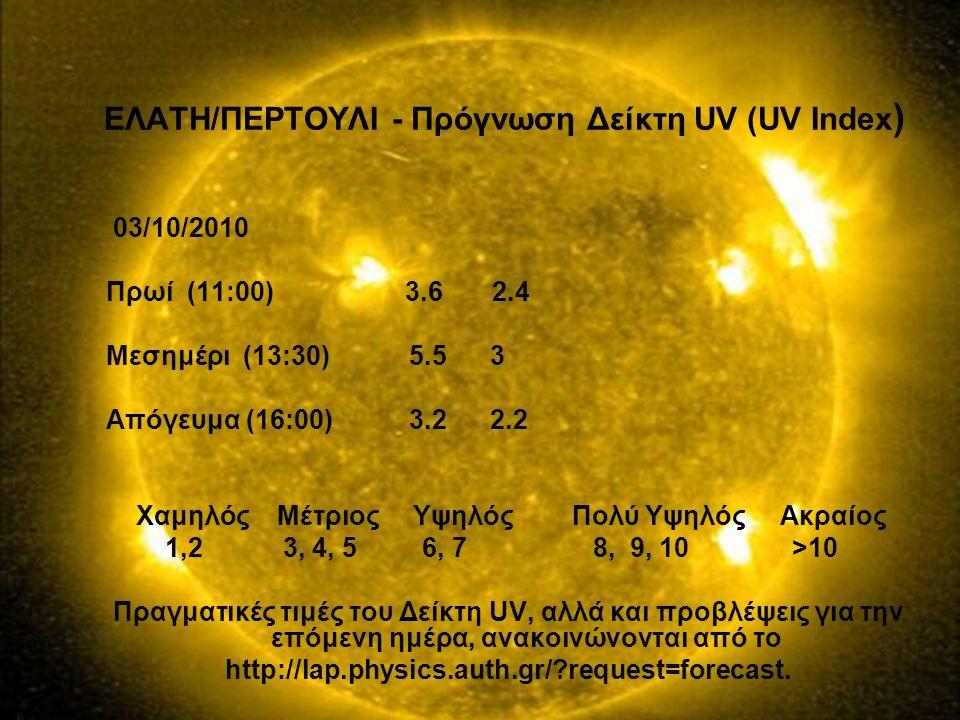 28 ΕΛΑΤΗ/ΠΕΡΤΟΥΛΙ - Πρόγνωση Δείκτη UV (UV Index ) 03/10/2010 Πρωί (11:00) 3.6 2.4 Μεσημέρι (13:30) 5.53 Απόγευμα (16:00) 3.22.2 Χαμηλός Μέτριος Υψηλός Πολύ Υψηλός Ακραίος 1,2 3, 4, 5 6, 7 8, 9, 10 >10 Πραγματικές τιμές του Δείκτη UV, αλλά και προβλέψεις για την επόμενη ημέρα, ανακοινώνονται από το http://lap.physics.auth.gr/?request=forecast.