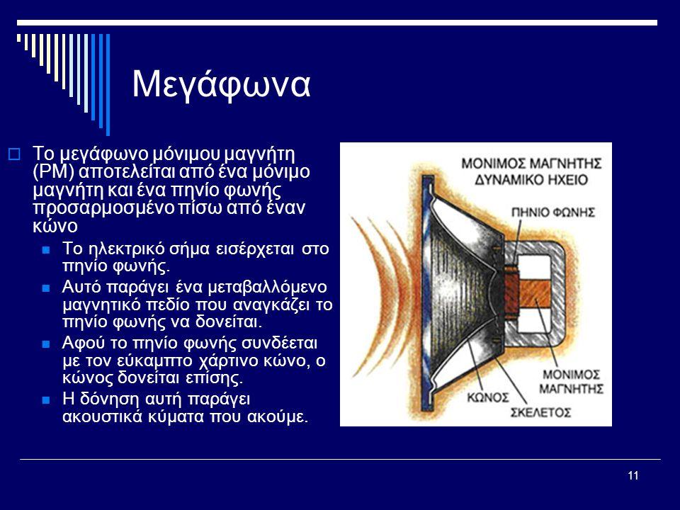 11 Μεγάφωνα  Το μεγάφωνο μόνιμου μαγνήτη (ΡΜ) αποτελείται από ένα μόνιμο μαγνήτη και ένα πηνίο φωνής προσαρμοσμένο πίσω από έναν κώνο Το ηλεκτρικό σή