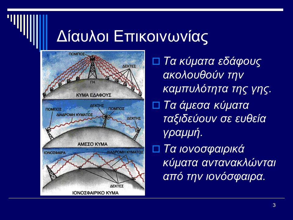 3 Δίαυλοι Επικοινωνίας  Τα κύματα εδάφους ακολουθούν την καμπυλότητα της γης.  Τα άμεσα κύματα ταξιδεύουν σε ευθεία γραμμή.  Τα ιονοσφαιρικά κύματα