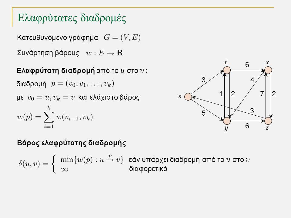 Ελαφρύτατες διαδρομές TexPoint fonts used in EMF.
