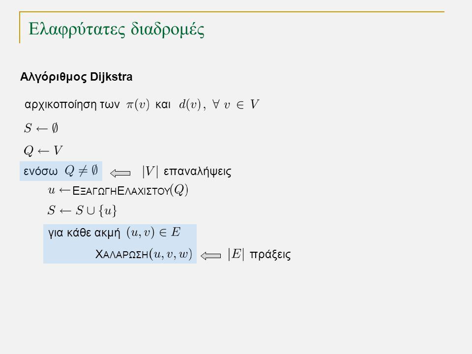 Ελαφρύτατες διαδρομές TexPoint fonts used in EMF. Read the TexPoint manual before you delete this box.: AA A AA A A Αλγόριθμος Dijkstra αρχικοποίηση τ