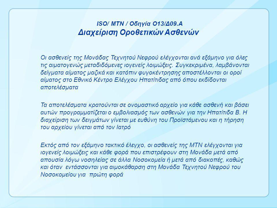 ISO/ MTN / Οδηγία Ο13/Δ09.Α Διαχείριση Οροθετικών Ασθενών Οι ασθενείς της Μονάδας Τεχνητού Νεφρού ελέγχονται ανά εξάμηνο για όλες τις αιματογενώς μεταδιδόμενες ιογενείς λοιμώξεις.