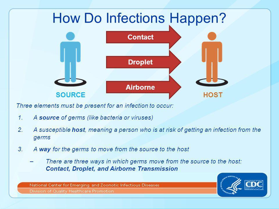Λοιμώξεις σε ασθενείς που υποβάλλονται σε αιμοκάθαρση.