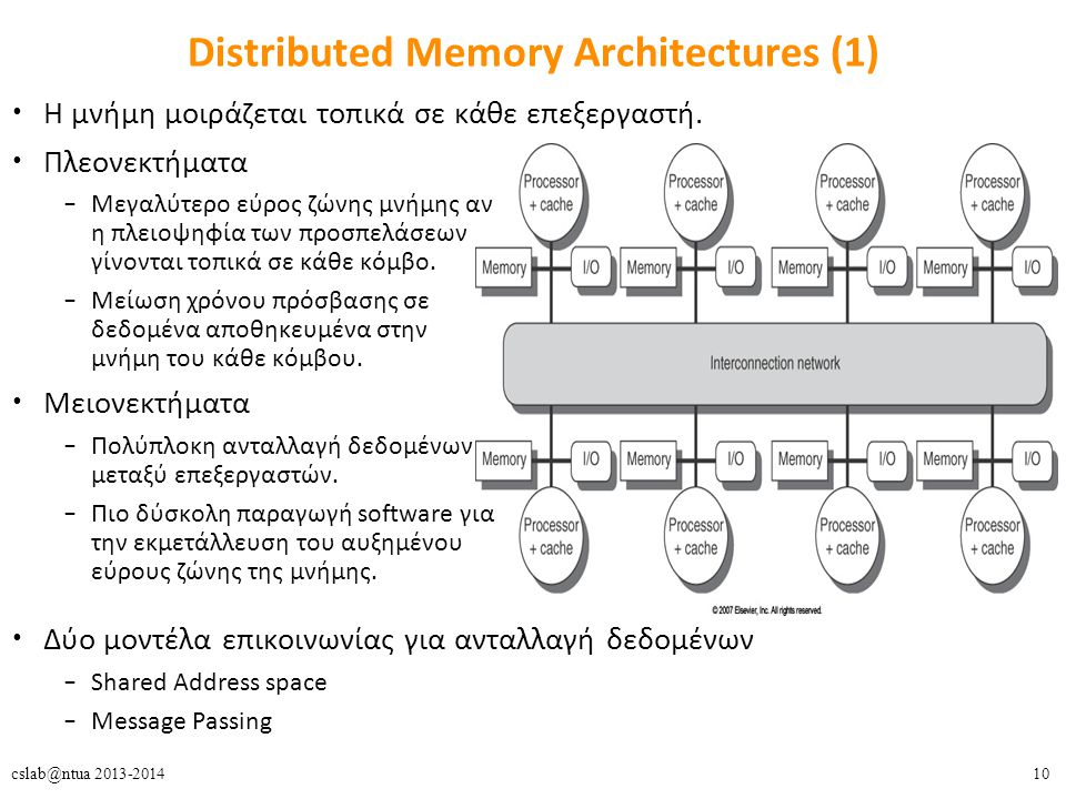 10cslab@ntua 2013-2014 Distributed Memory Architectures (1) Η μνήμη μοιράζεται τοπικά σε κάθε επεξεργαστή.