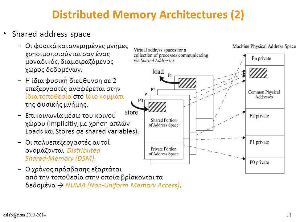 11cslab@ntua 2013-2014 Distributed Memory Architectures (2) Shared address space – Οι φυσικά κατανεμημένες μνήμες χρησιμοποιούνται σαν ένας μοναδικός, διαμοιραζόμενος χώρος δεδομένων.