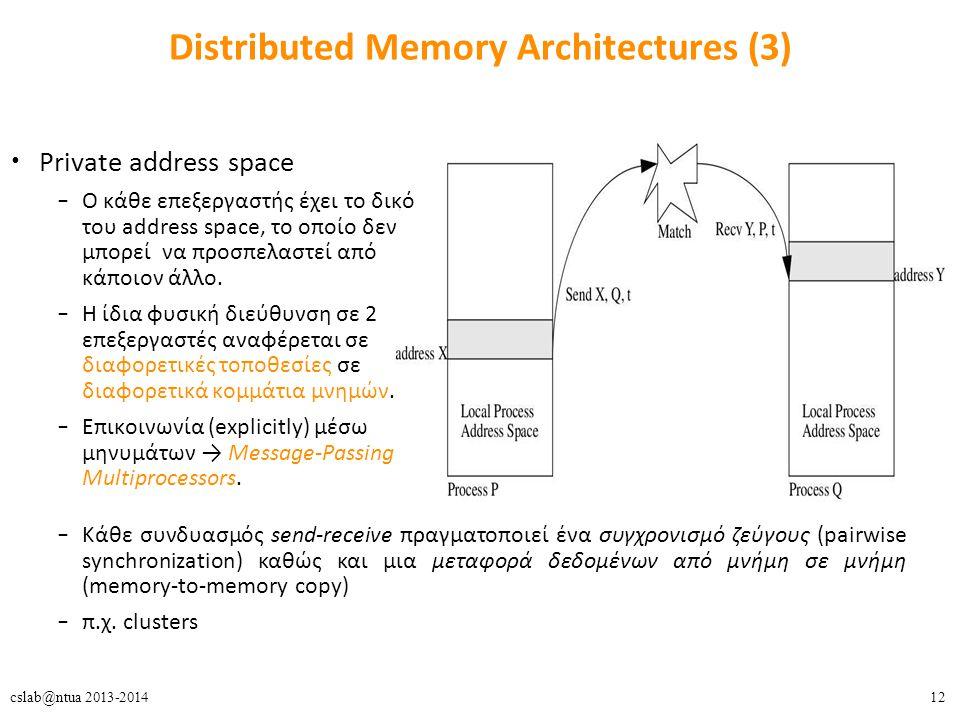 12cslab@ntua 2013-2014 Distributed Memory Architectures (3) Private address space – Ο κάθε επεξεργαστής έχει το δικό του address space, το οποίο δεν μπορεί να προσπελαστεί από κάποιον άλλο.