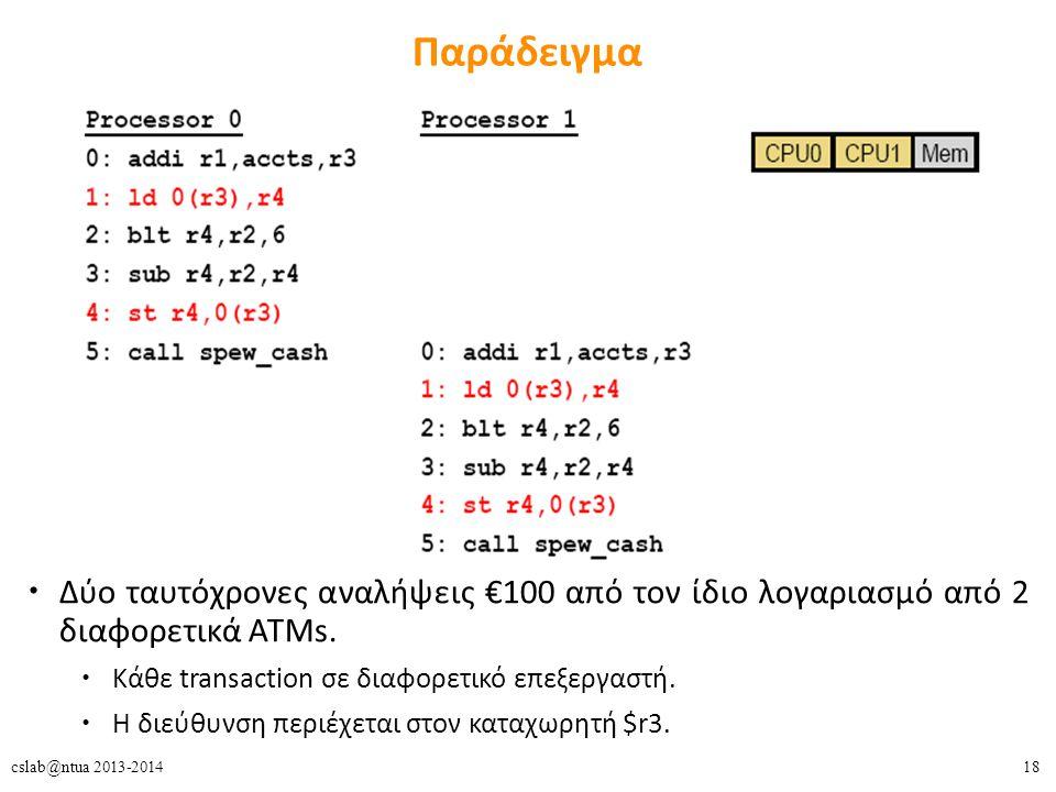 18cslab@ntua 2013-2014 Παράδειγμα Δύο ταυτόχρονες αναλήψεις €100 από τον ίδιο λογαριασμό από 2 διαφορετικά ATMs.