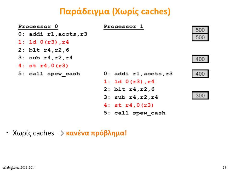 19cslab@ntua 2013-2014 Παράδειγμα (Χωρίς caches) Χωρίς caches → κανένα πρόβλημα!