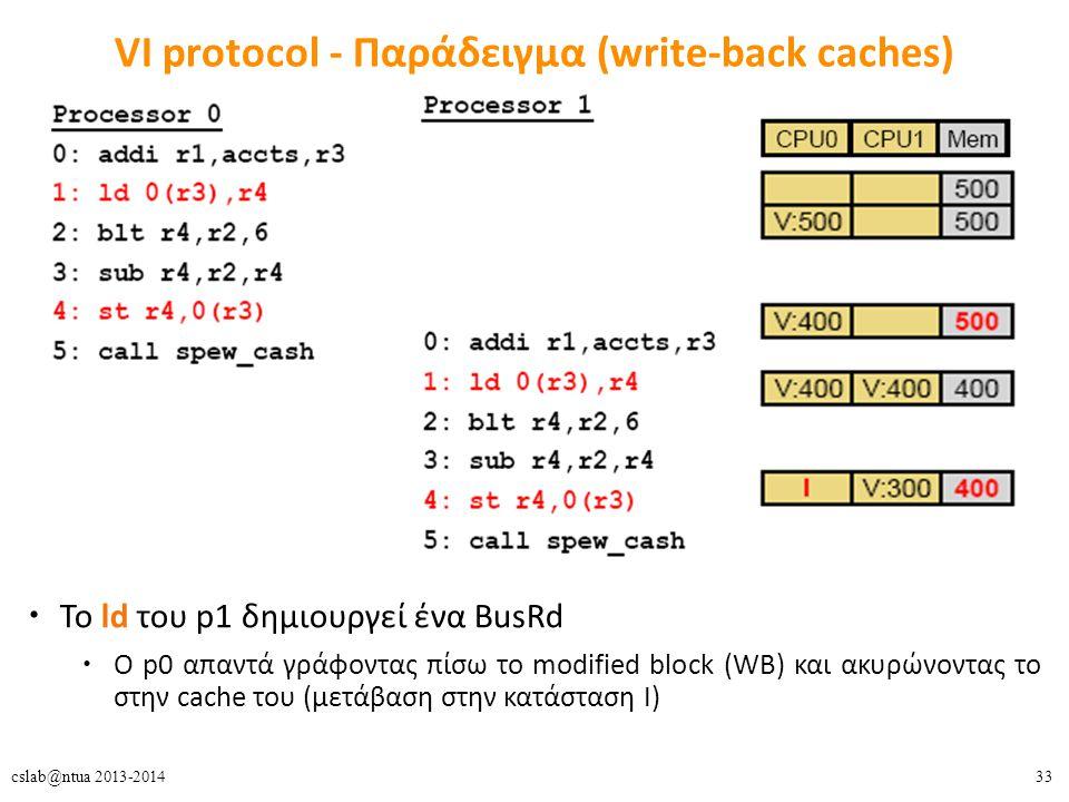 33cslab@ntua 2013-2014 VI protocol - Παράδειγμα (write-back caches) To ld του p1 δημιουργεί ένα BusRd O p0 απαντά γράφοντας πίσω το modified block (WB) και ακυρώνοντας το στην cache του (μετάβαση στην κατάσταση I)