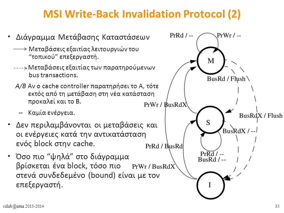 35cslab@ntua 2013-2014 MSI Write-Back Invalidation Protocol (2) Διάγραμμα Μετάβασης Καταστάσεων Μεταβάσεις εξαιτίας λειτουργιών του τοπικού επεξεργαστή.