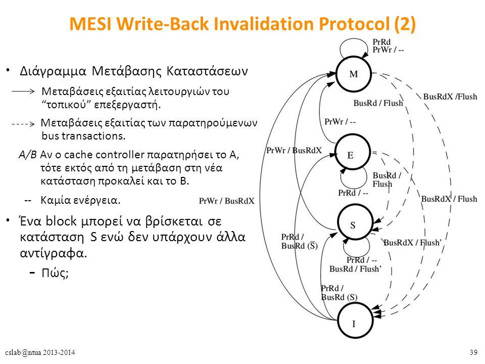 39cslab@ntua 2013-2014 MESI Write-Back Invalidation Protocol (2) Διάγραμμα Μετάβασης Καταστάσεων Μεταβάσεις εξαιτίας λειτουργιών του τοπικού επεξεργαστή.
