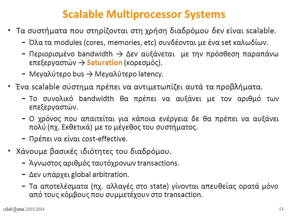53cslab@ntua 2013-2014 Scalable Multiprocessor Systems Τα συστήματα που στηρίζονται στη χρήση διαδρόμου δεν είναι scalable.