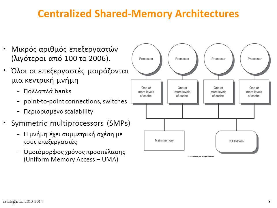 9cslab@ntua 2013-2014 Centralized Shared-Memory Architectures Μικρός αριθμός επεξεργαστών (λιγότεροι από 100 το 2006).