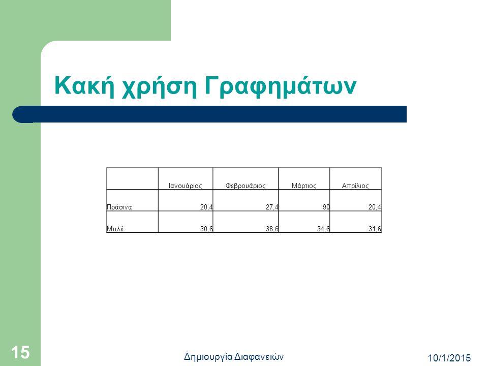 Καλή χρήση Γραφημάτων Τα γραφήματα και τα διαγράμματα τα χρησιμοποιούμε όπως το κείμενο – Οι πληροφορίες είναι ευκολότερο να κατανοηθούν στα γραφήματα