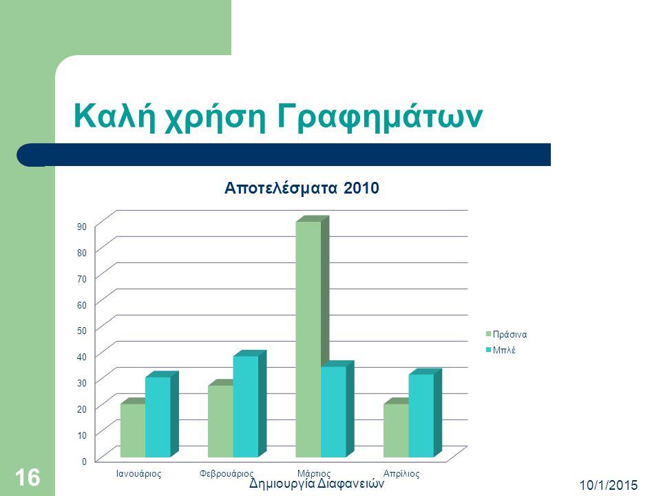 Κακή χρήση Γραφημάτων ΙανουάριοςΦεβρουάριοςΜάρτιοςΑπρίλιος Πράσινα20,427,49020,4 Μπλέ30,638,634,631,6 10/1/2015 15 Δημιουργία Διαφανειών