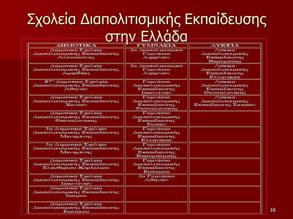 10 Σχολεία Διαπολιτισμικής Εκπαίδευσης στην Ελλάδα