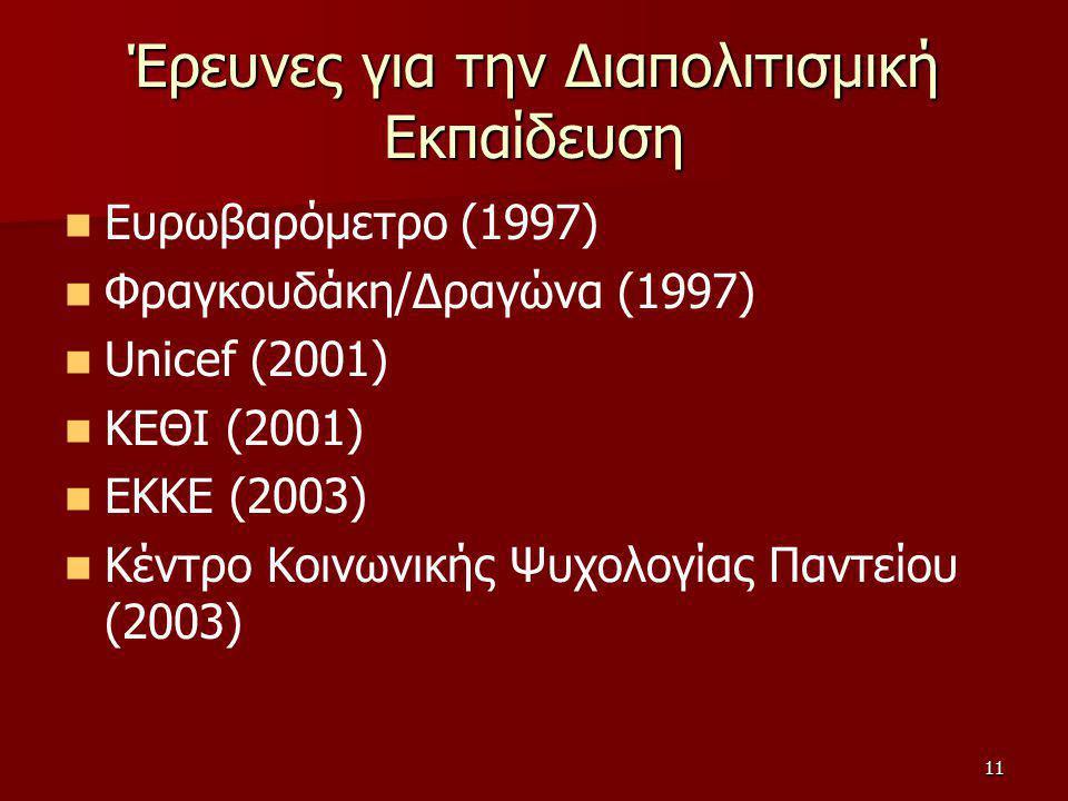 11 Έρευνες για την Διαπολιτισμική Εκπαίδευση Ευρωβαρόμετρο (1997) Φραγκουδάκη/Δραγώνα (1997) Unicef (2001) ΚΕΘΙ (2001) ΕΚΚΕ (2003) Κέντρο Κοινωνικής Ψ