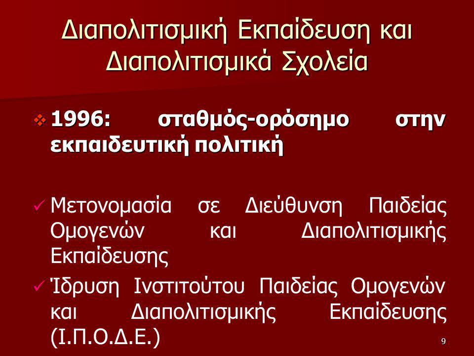 9 Διαπολιτισμική Εκπαίδευση και Διαπολιτισμικά Σχολεία  1996: σταθμός-ορόσημο στην εκπαιδευτική πολιτική Μετονομασία σε Διεύθυνση Παιδείας Ομογενών κ