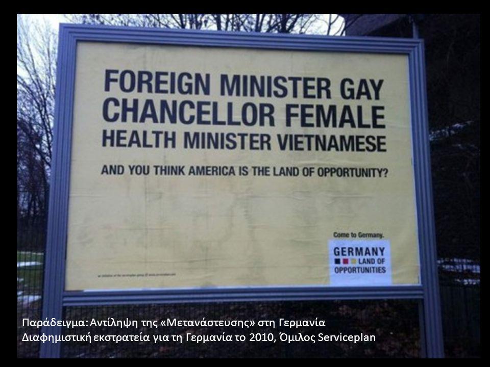 Παράδειγμα: Αντίληψη της «Μετανάστευσης» στη Γερμανία Διαφημιστική εκστρατεία για τη Γερμανία το 2010, Όμιλος Serviceplan