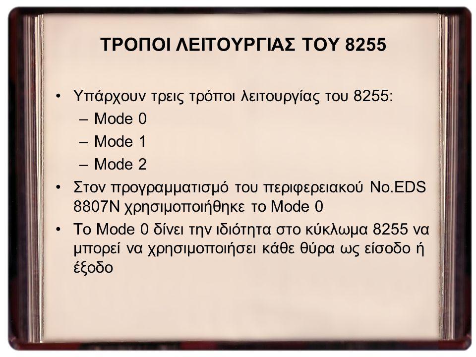 ΤΡΟΠΟΙ ΛΕΙΤΟΥΡΓΙΑΣ ΤΟΥ 8255 Υπάρχουν τρεις τρόποι λειτουργίας του 8255: –Mode 0 –Mode 1 –Mode 2 Στον προγραμματισμό του περιφερειακού No.EDS 8807Ν χρη