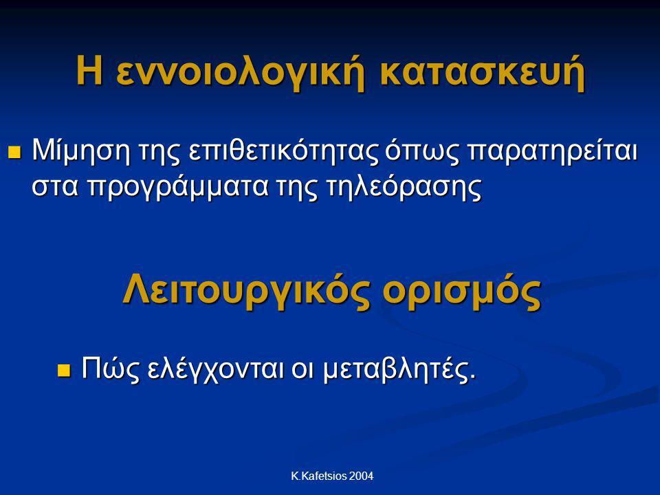 K.Kafetsios 2004 H εννοιολογική κατασκευή Μίμηση της επιθετικότητας όπως παρατηρείται στα προγράμματα της τηλεόρασης Μίμηση της επιθετικότητας όπως πα