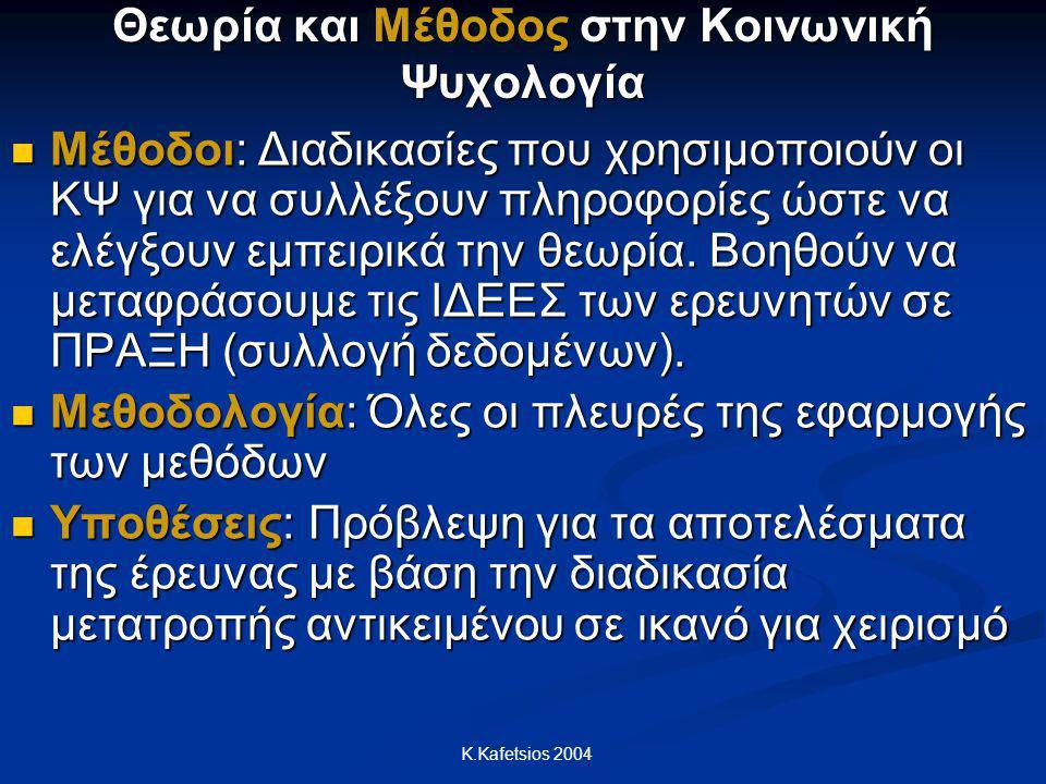 K.Kafetsios 2004 Θεωρία και Μέθοδος στην Κοινωνική Ψυχολογία Μέθοδοι: Διαδικασίες που χρησιμοποιούν οι ΚΨ για να συλλέξουν πληροφορίες ώστε να ελέγξου
