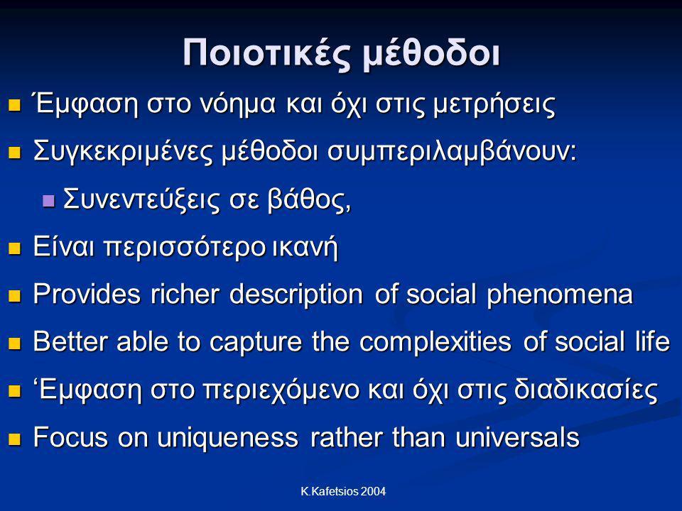 K.Kafetsios 2004 Ποιοτικές μέθοδοι Έμφαση στο νόημα και όχι στις μετρήσεις Έμφαση στο νόημα και όχι στις μετρήσεις Συγκεκριμένες μέθοδοι συμπεριλαμβάν