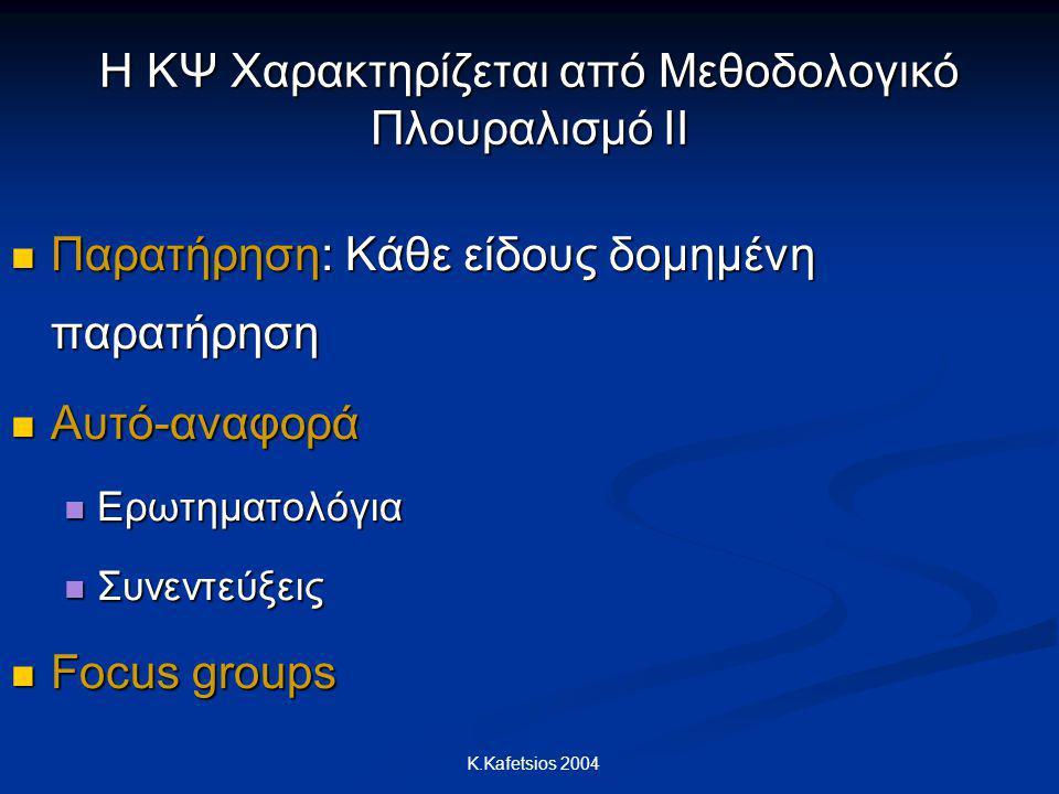 K.Kafetsios 2004 Η ΚΨ Χαρακτηρίζεται από Μεθοδολογικό Πλουραλισμό ΙΙ Παρατήρηση: Κάθε είδους δομημένη παρατήρηση Παρατήρηση: Κάθε είδους δομημένη παρα