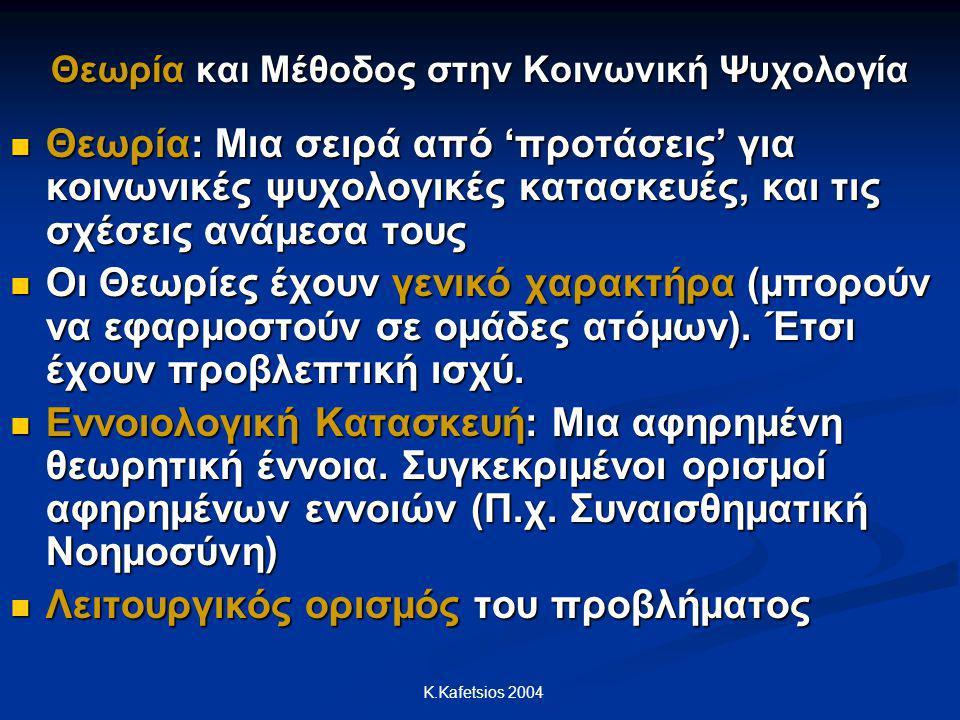 K.Kafetsios 2004 Η ΚΨ Χαρακτηρίζεται από Μεθοδολογικό Πλουραλισμό ΙΙ Παρατήρηση: Κάθε είδους δομημένη παρατήρηση Παρατήρηση: Κάθε είδους δομημένη παρατήρηση Αυτό-αναφορά Αυτό-αναφορά Ερωτηματολόγια Ερωτηματολόγια Συνεντεύξεις Συνεντεύξεις Focus groups Focus groups