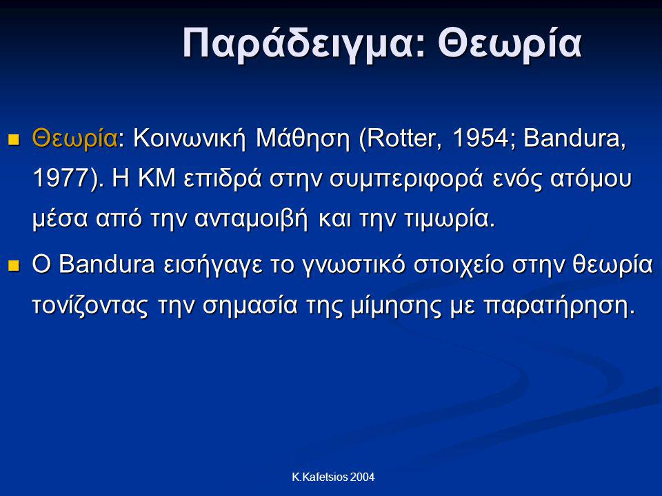 K.Kafetsios 2004 Παράδειγμα: Θεωρία Θεωρία: Κοινωνική Μάθηση (Rotter, 1954; Bandura, 1977). Η ΚΜ επιδρά στην συμπεριφορά ενός ατόμου μέσα από την αντα