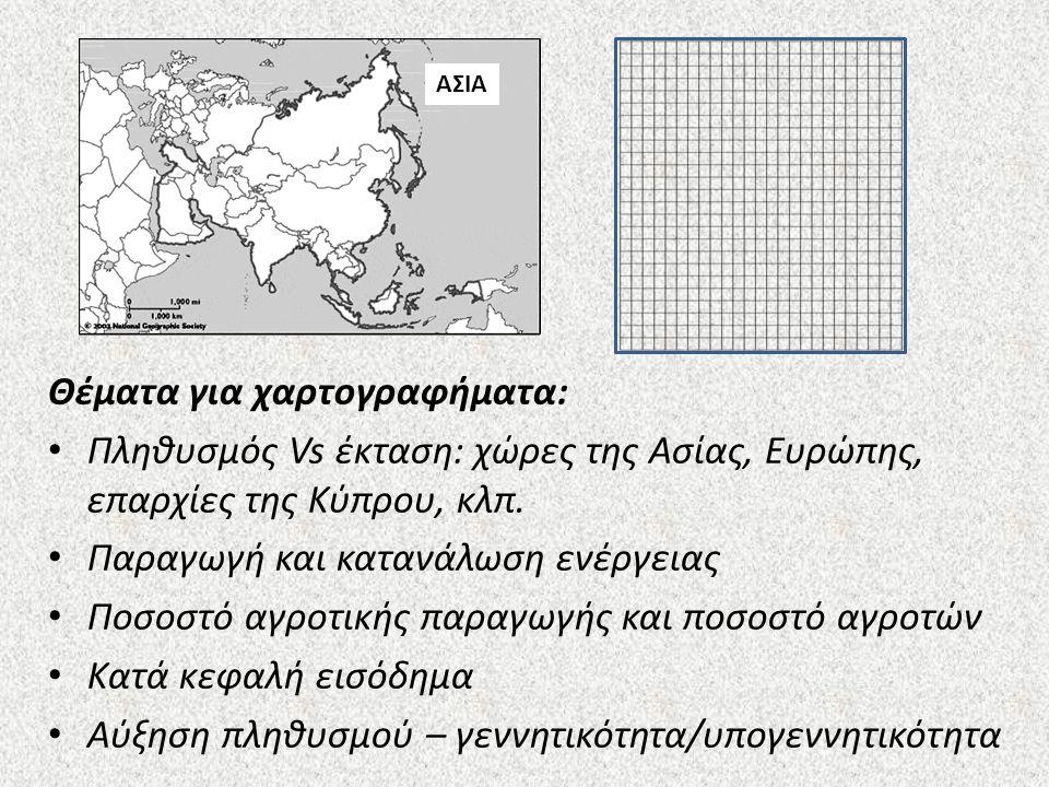 ΑΣΙΑ Θέματα για χαρτογραφήματα: Πληθυσμός Vs έκταση: χώρες της Ασίας, Ευρώπης, επαρχίες της Κύπρου, κλπ.