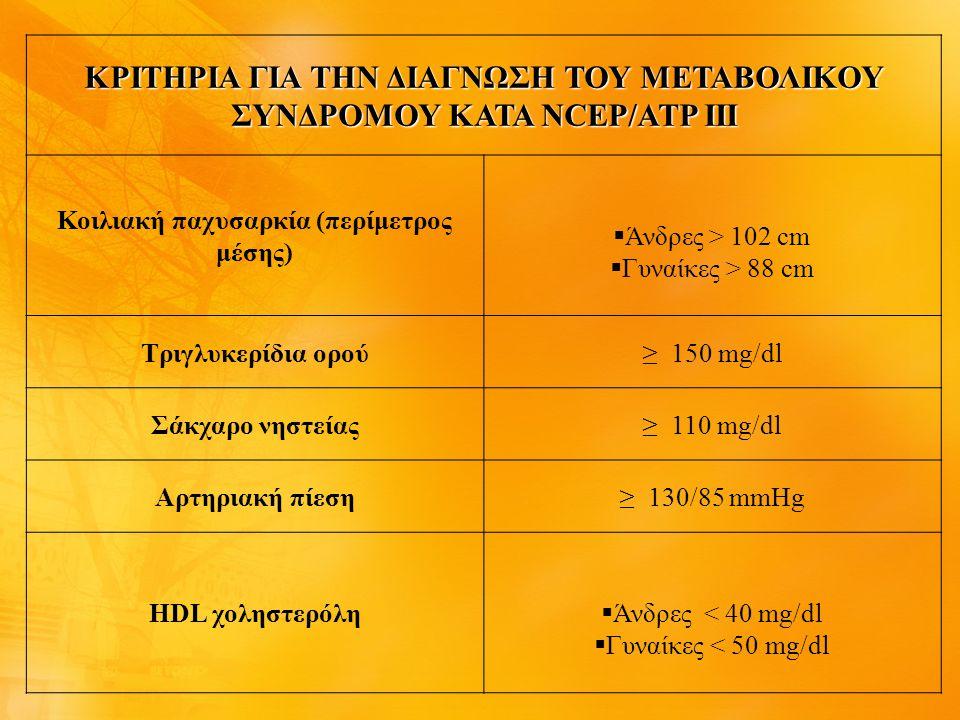ΚΡΙΤΗΡΙΑ ΓΙΑ ΤΗΝ ΔΙΑΓΝΩΣΗ ΤΟΥ ΜΕΤΑΒΟΛΙΚΟΥ ΣΥΝΔΡΟΜΟΥ ΚΑΤΑ NCEP/ATP III Κοιλιακή παχυσαρκία (περίμετρος μέσης)  Άνδρες > 102 cm  Γυναίκες > 88 cm Τριγλυκερίδια ορού≥ 150 mg/dl Σάκχαρο νηστείας≥ 110 mg/dl Αρτηριακή πίεση≥ 130/85 mmHg HDL χοληστερόλη  Άνδρες < 40 mg/dl  Γυναίκες < 50 mg/dl