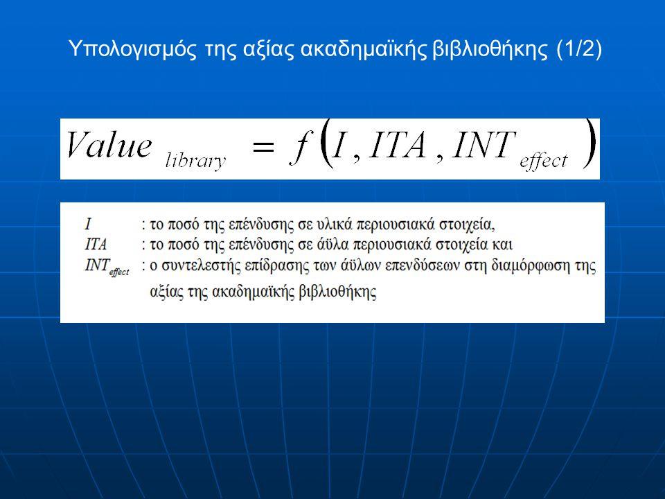 Υπολογισμός της αξίας ακαδημαϊκής βιβλιοθήκης (1/2)